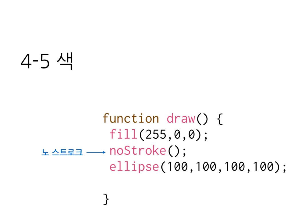 function draw() { fill(255,0,0); noStroke(); el...