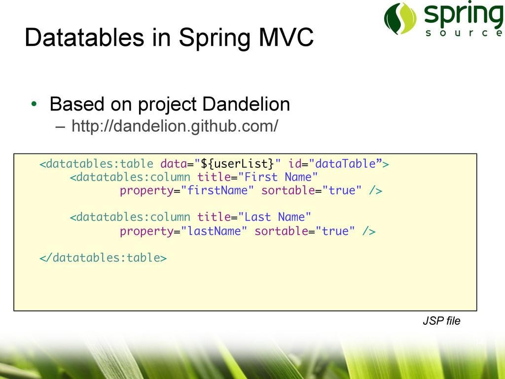 • Based on project Dandelion – http://dandeli...