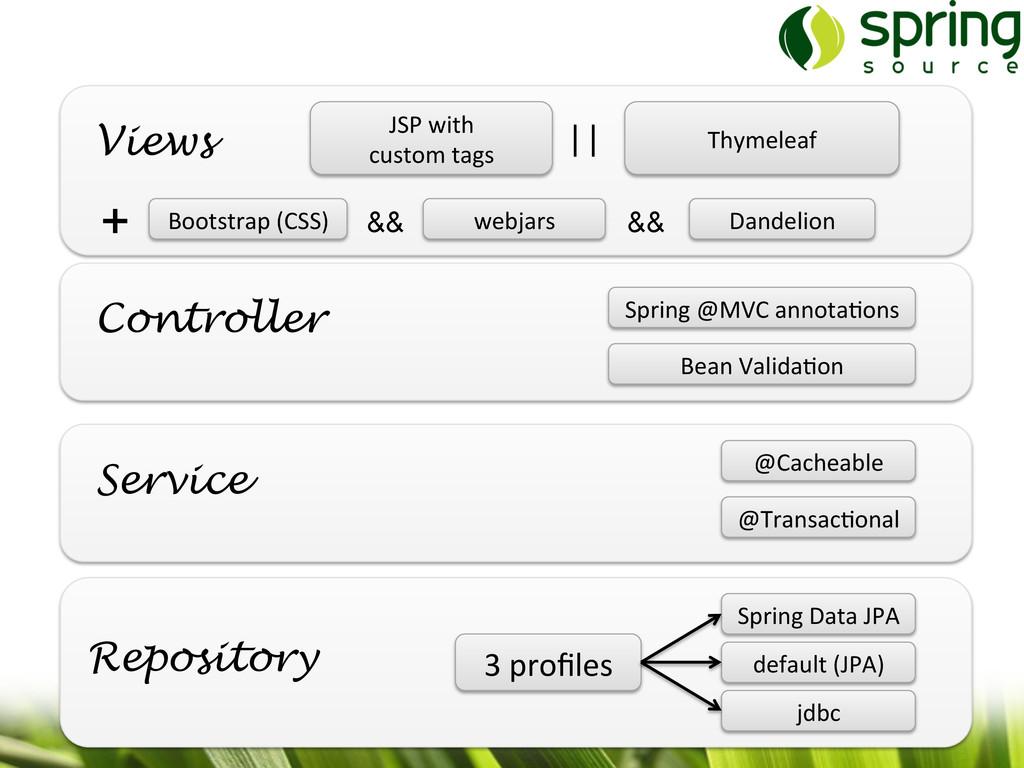 3 profiles  jdbc  default (JPA)  ...