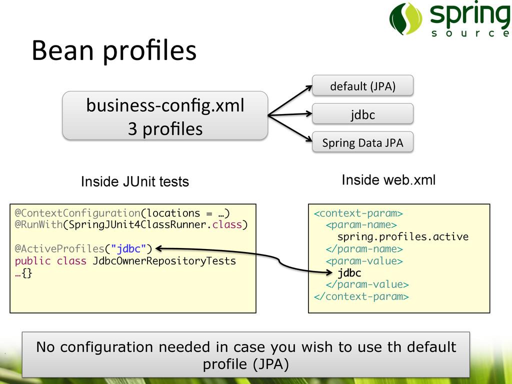 Bean profiles  business-‐config.xml  ...