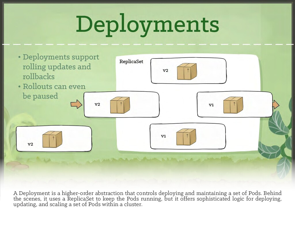 A Deployment is a higher-order abstraction that...