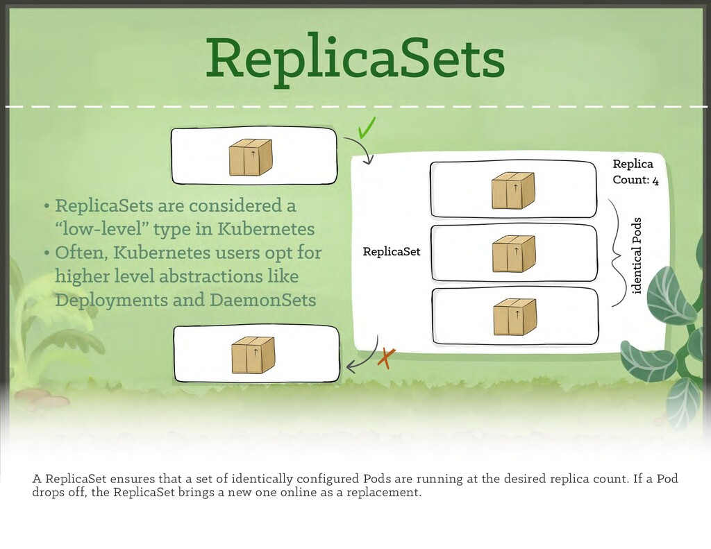 A ReplicaSet ensures that a set of identically ...