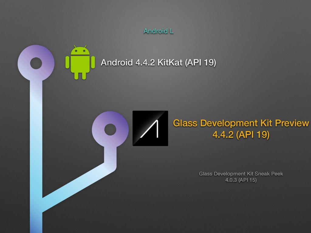 Glass Development Kit Sneak Peek 4.0.3 (API 15 ...