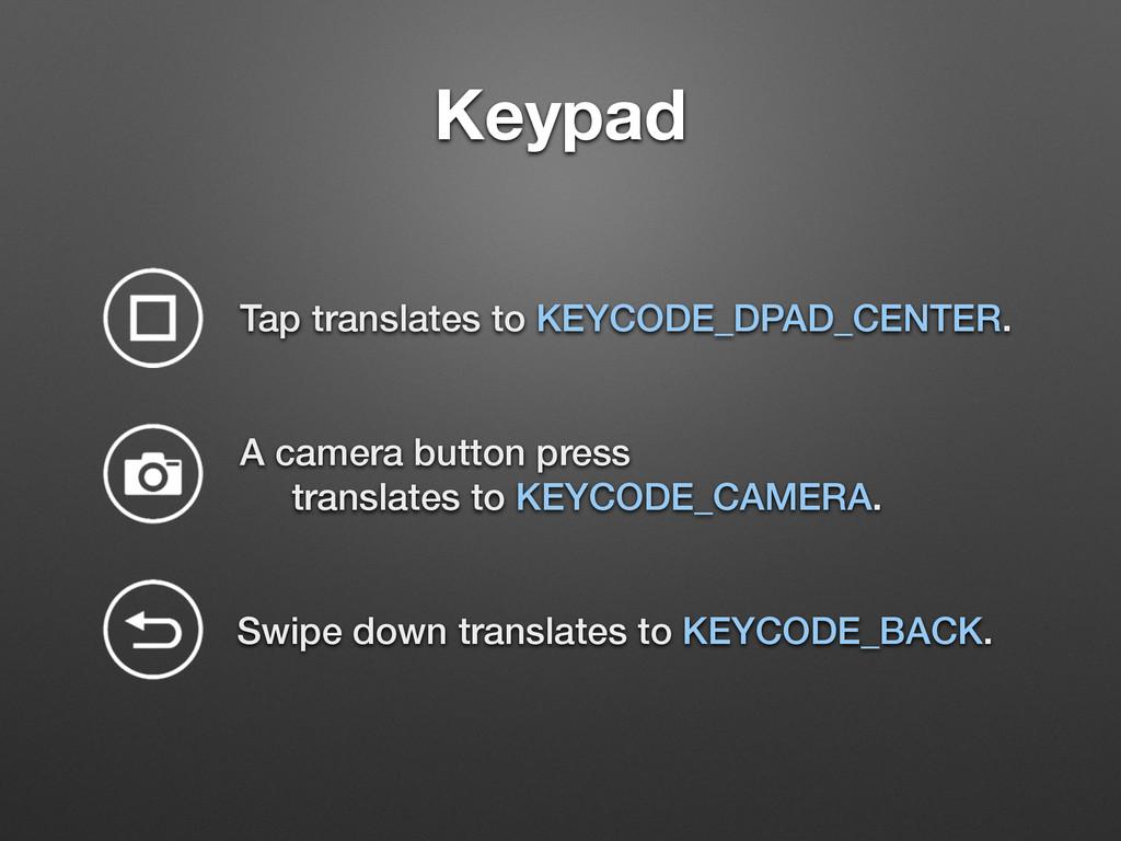 Keypad Swipe down translates to KEYCODE_BACK. A...