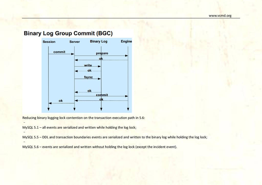 www.vcmd.org Reducing binary logging lock conte...