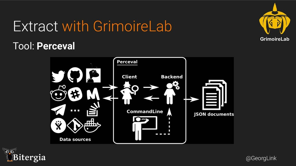@GeorgLink Extract with GrimoireLab Tool: Perce...