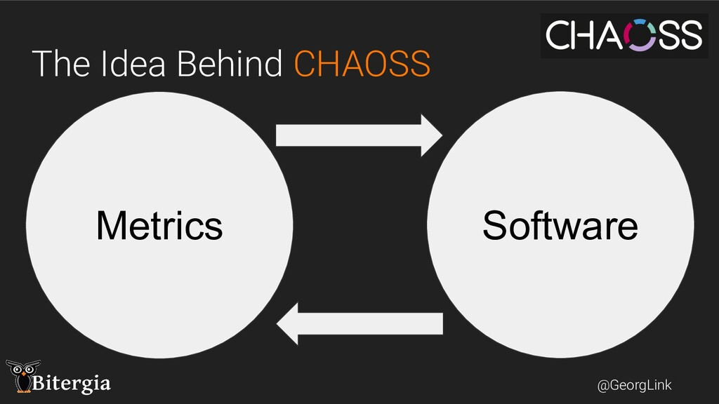 @GeorgLink The Idea Behind CHAOSS Metrics Softw...