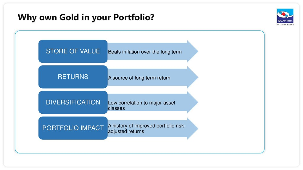 Why own Gold in your Portfolio? A source of lon...