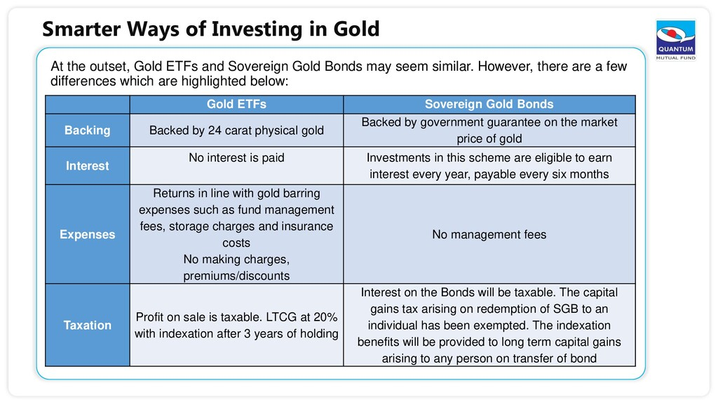 Smarter Ways of Investing in Gold At the outset...