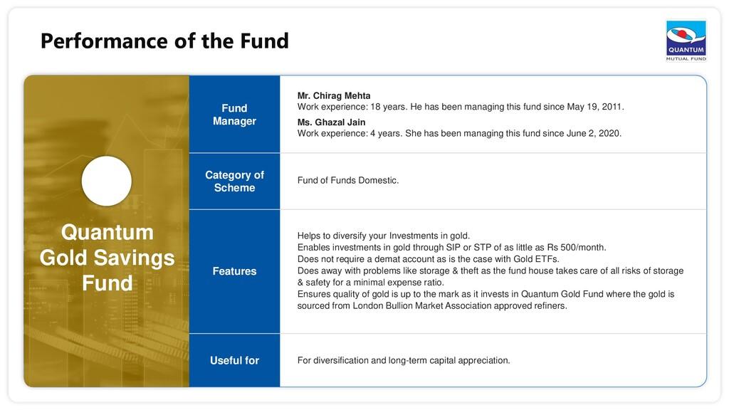 Quantum Gold Savings Fund Mr. Chirag Mehta Work...