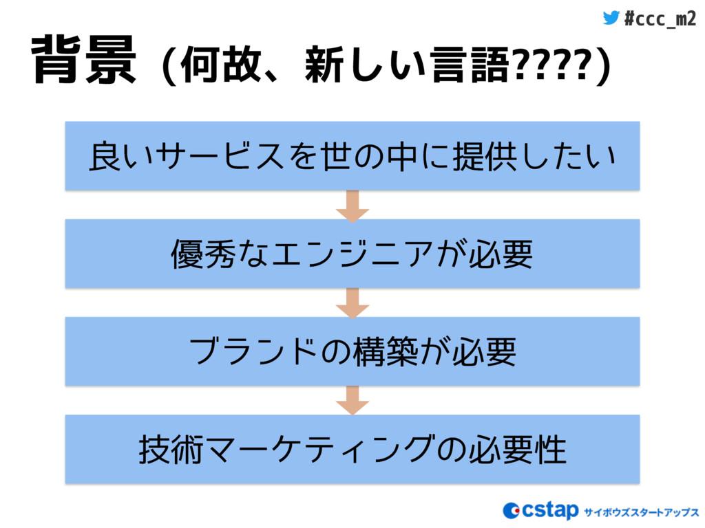 #ccc_m2 背景 (何故、新しい言語????) ٕज़ϚʔέςΟϯάͷඞཁੑ ϒϥϯυͷߏங...
