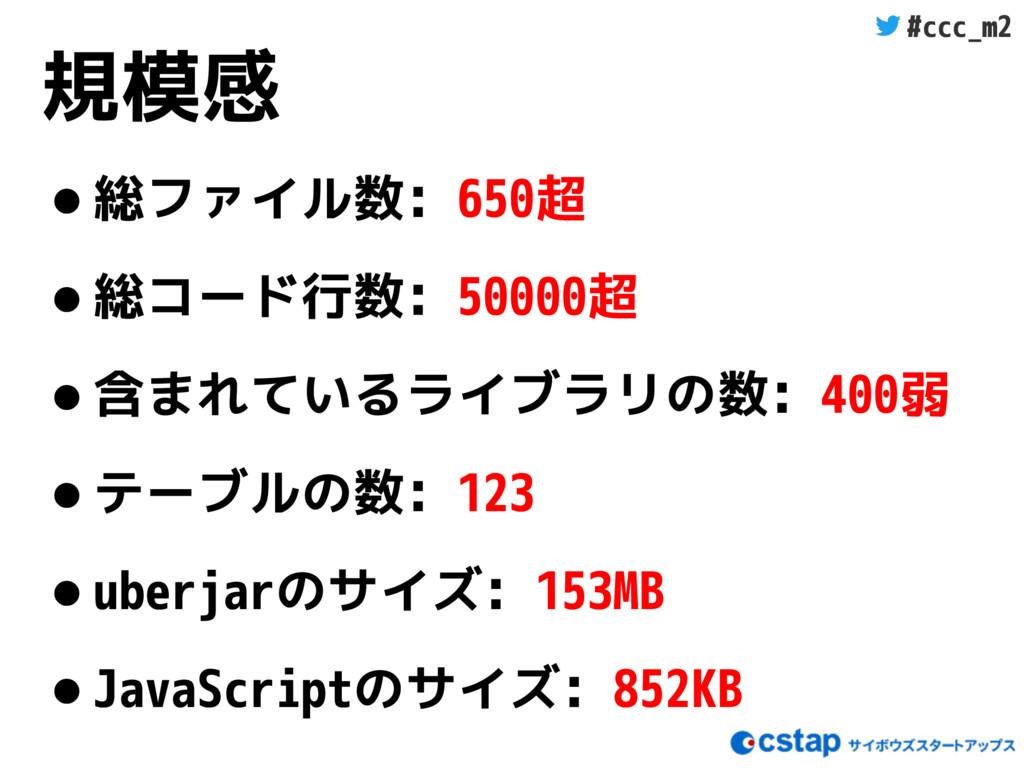 #ccc_m2 規模感 •総ファイル数: 650超 •総コード行数: 50000超 •含まれて...
