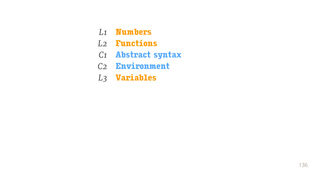 136 L1 Numbers L2 Functions C1 Abstract syntax ...