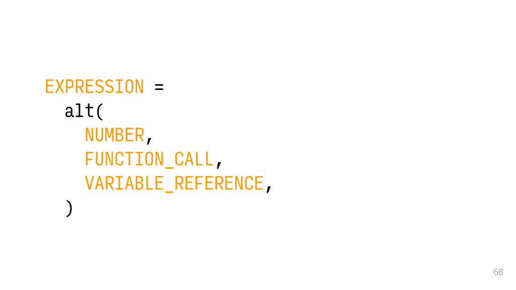 68 EXPRESSION = alt( NUMBER, FUNCTION_CALL, VAR...