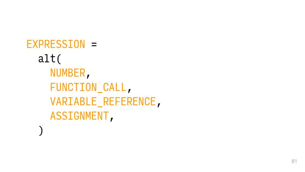 81 EXPRESSION = alt( NUMBER, FUNCTION_CALL, VAR...