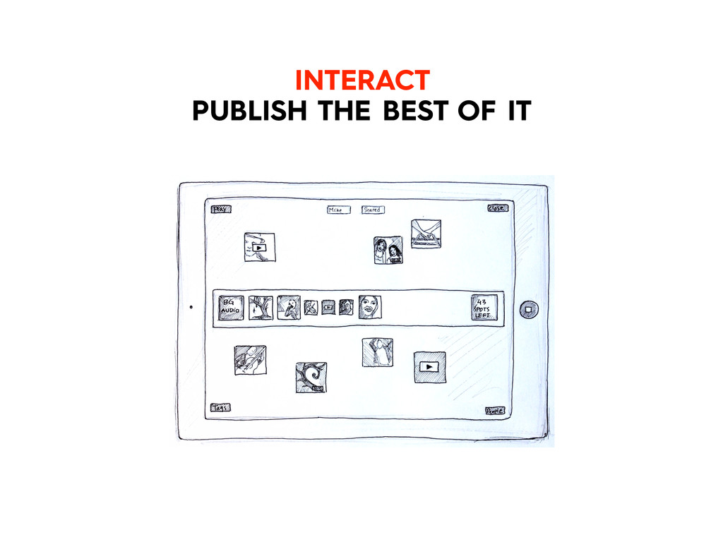 INTERACT PUBLISH THE BEST OF IT