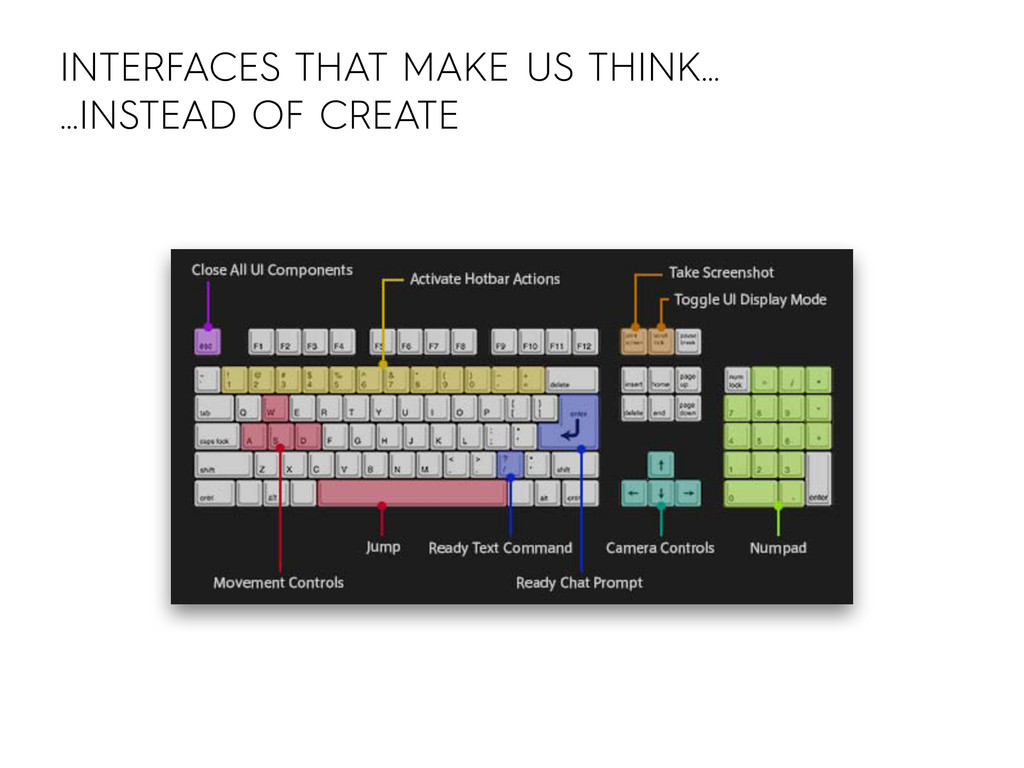 INTERFACES THAT MAKE US THINK… …INSTEAD OF CREA...