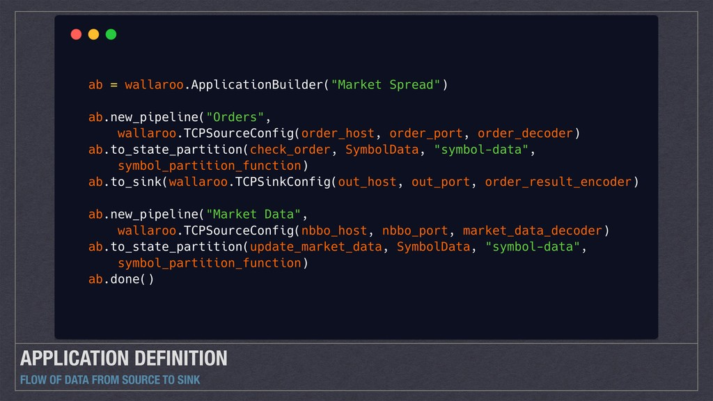APPLICATION DEFINITION FLOW OF DATA FROM SOURCE...