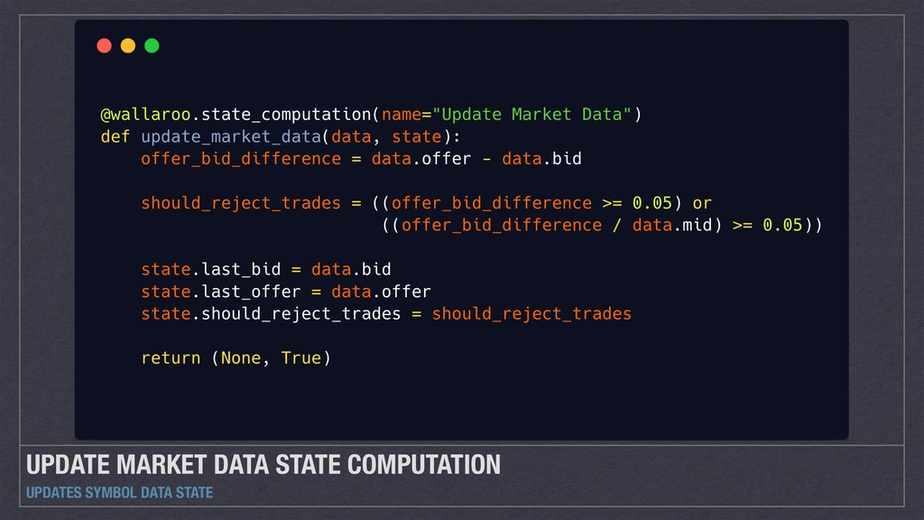 UPDATE MARKET DATA STATE COMPUTATION UPDATES SY...
