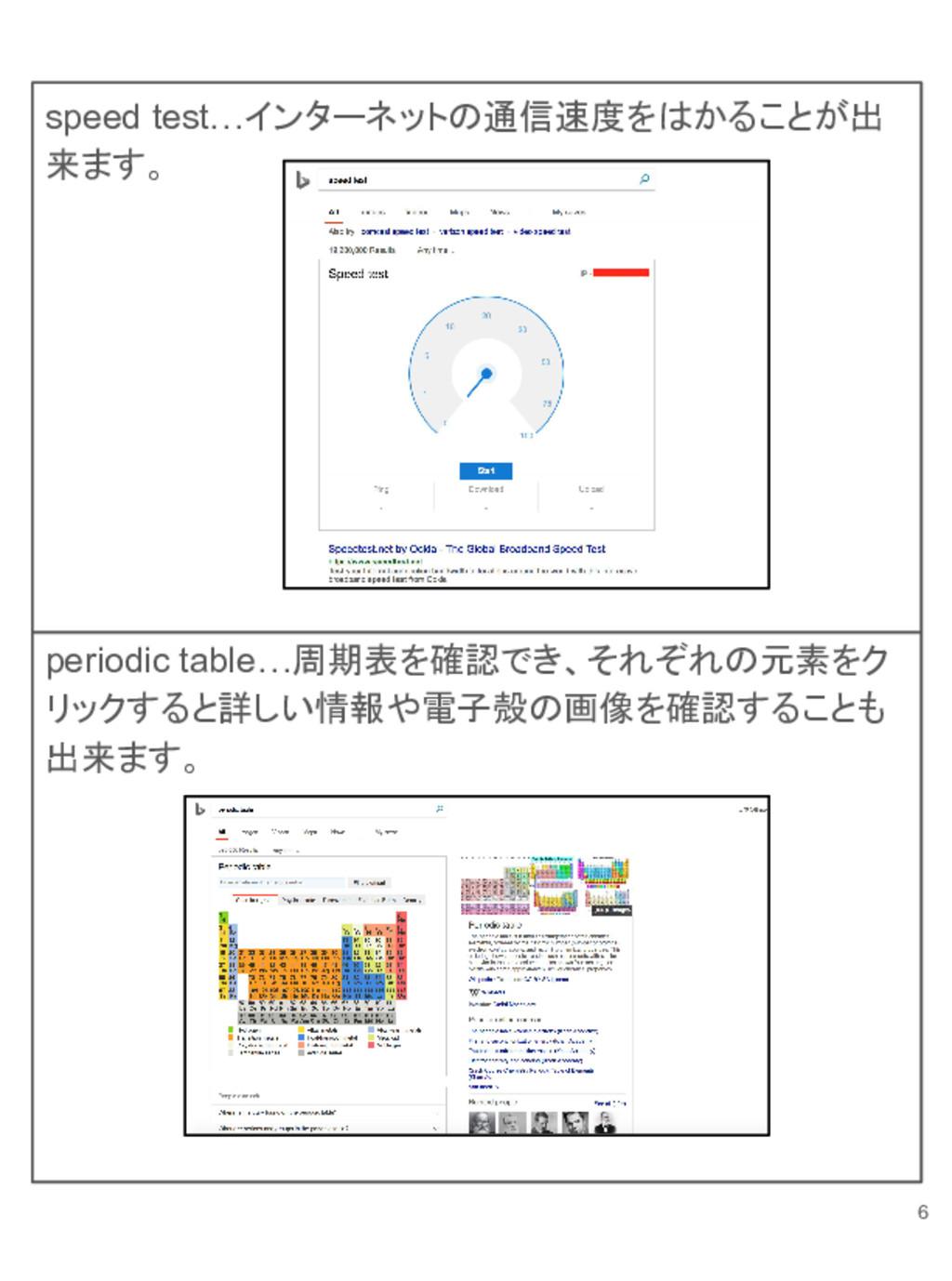 speed test…インターネットの通信速度をはかることが出 来ます。 periodic t...