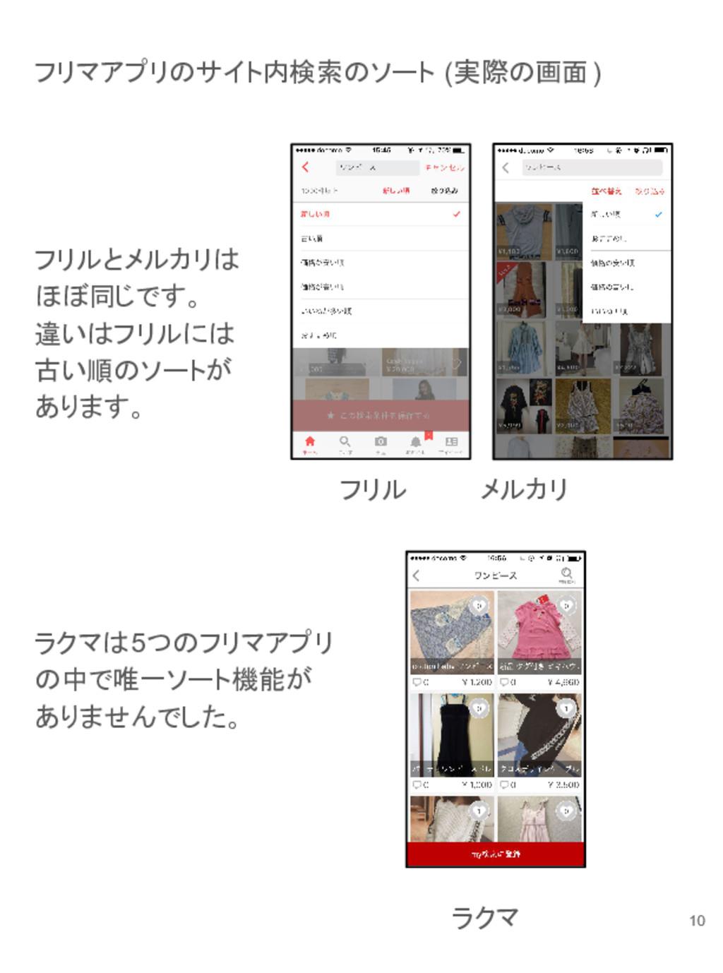 フリマアプリのサイト内検索のソート (実際の画面) フリルとメルカリは ほぼ同じです。 違いは...