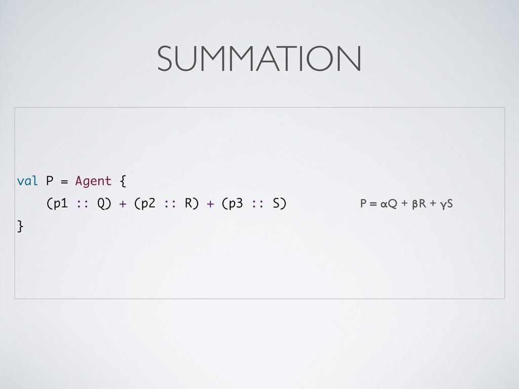 val P = Agent { (p1 :: Q) + (p2 :: R) + (p3 :: ...