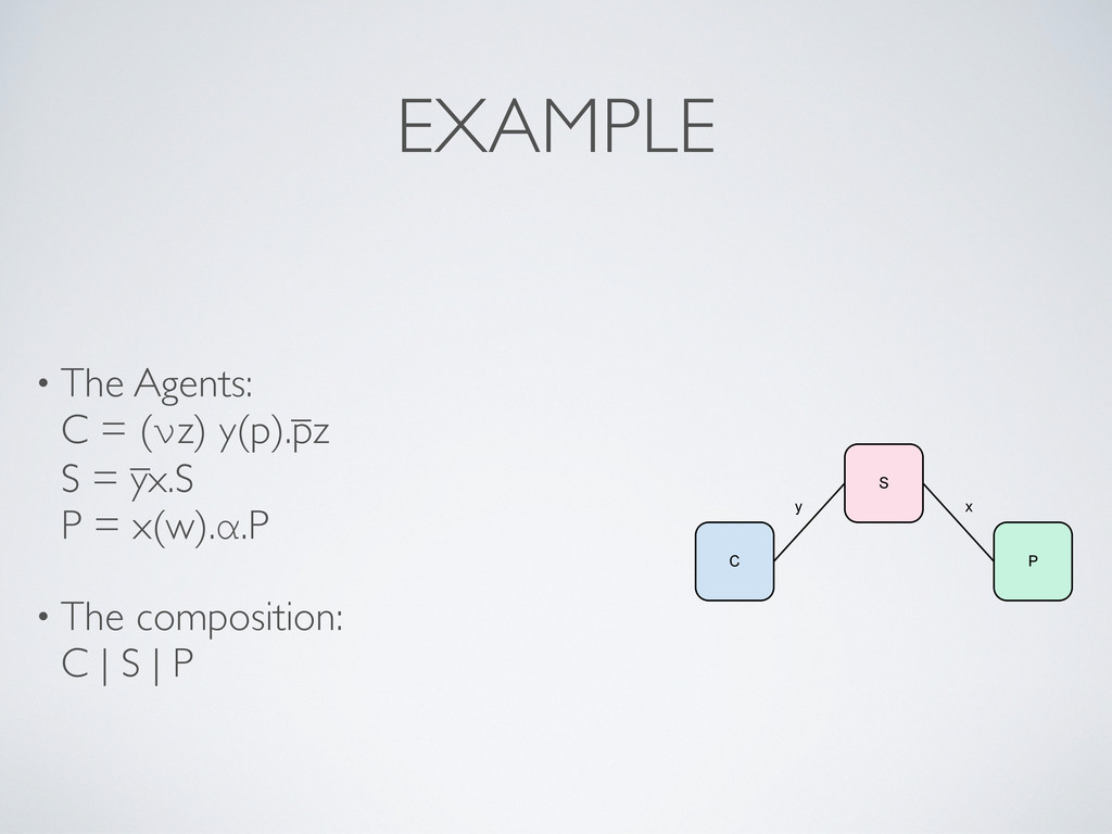 • The Agents: C = (νz) y(p).pz S = yx.S P = x(w...