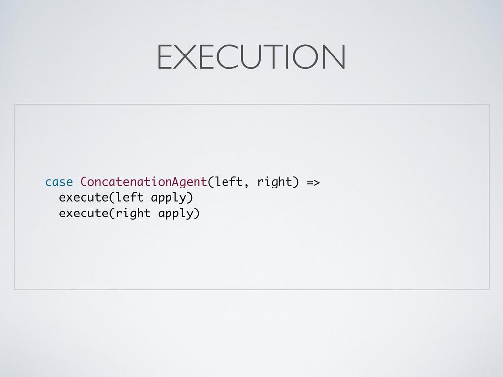 case ConcatenationAgent(left, right) => execute...