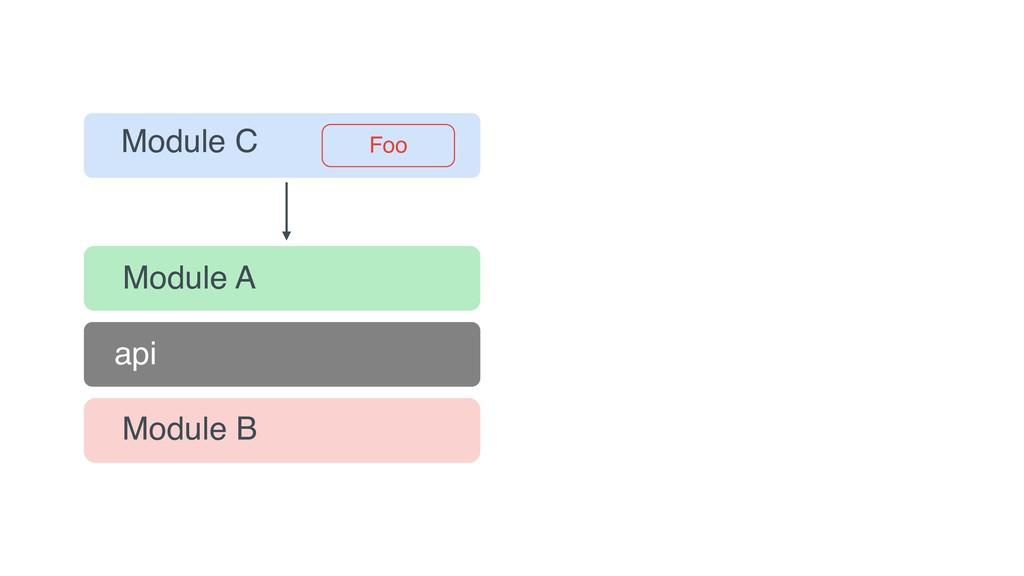 Module A Module B Module C Foo api