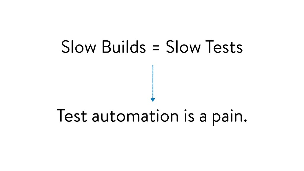 Slow Builds = Slow Tests Test automation is a p...