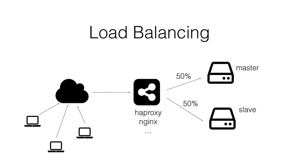 Load Balancing ǃ Ý Ý master slave haproxy nginx...