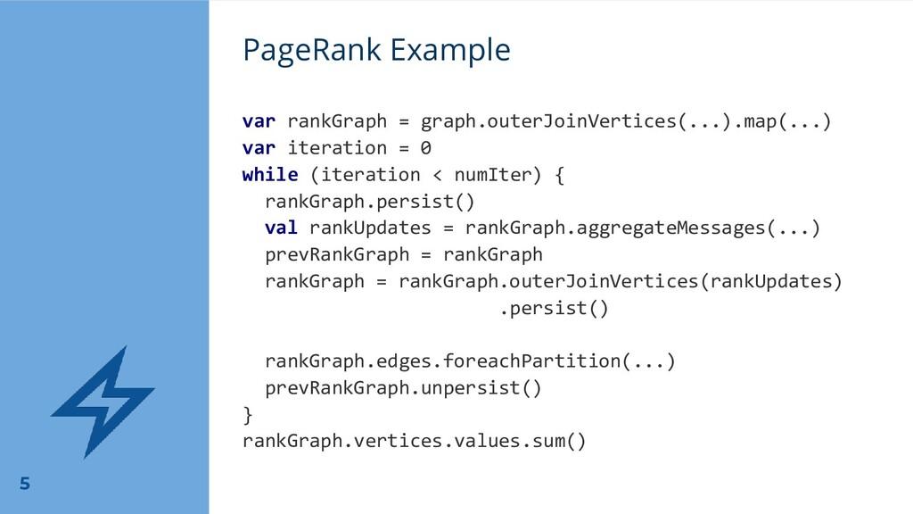 PageRank Example var rankGraph = graph.outerJoi...