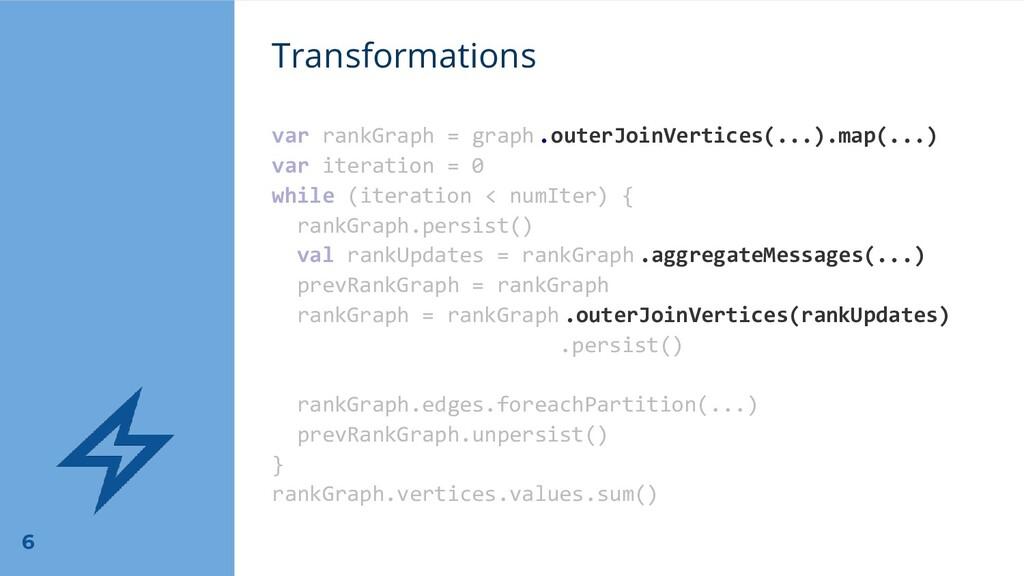 Transformations var rankGraph = graph var itera...