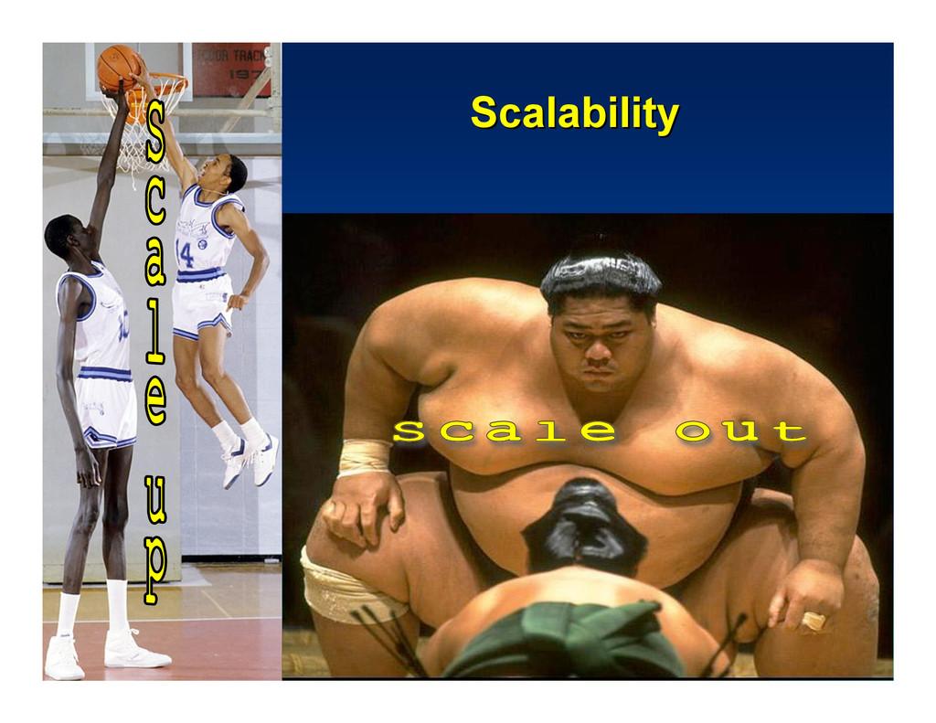 Velocity 6-24-2010 Velocity 6-24-2010 2 2 Scala...