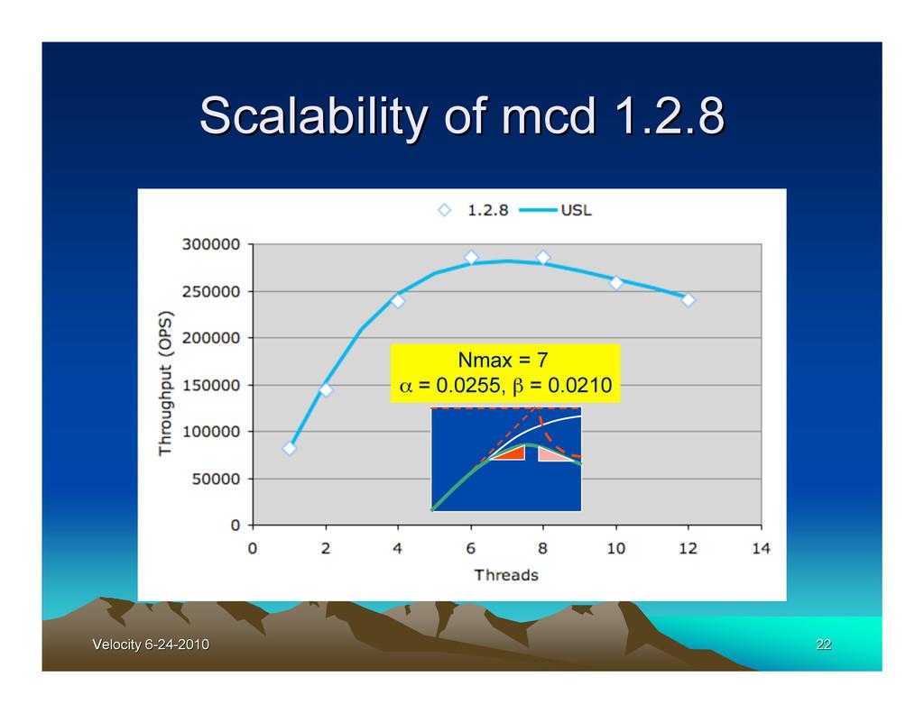 Velocity 6-24-2010 Velocity 6-24-2010 22 22 Sca...