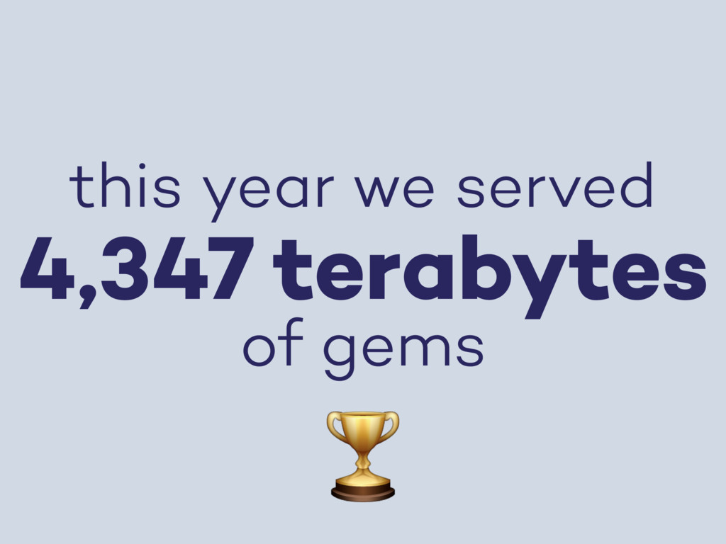 this year we served 4,347 terabytes of gems