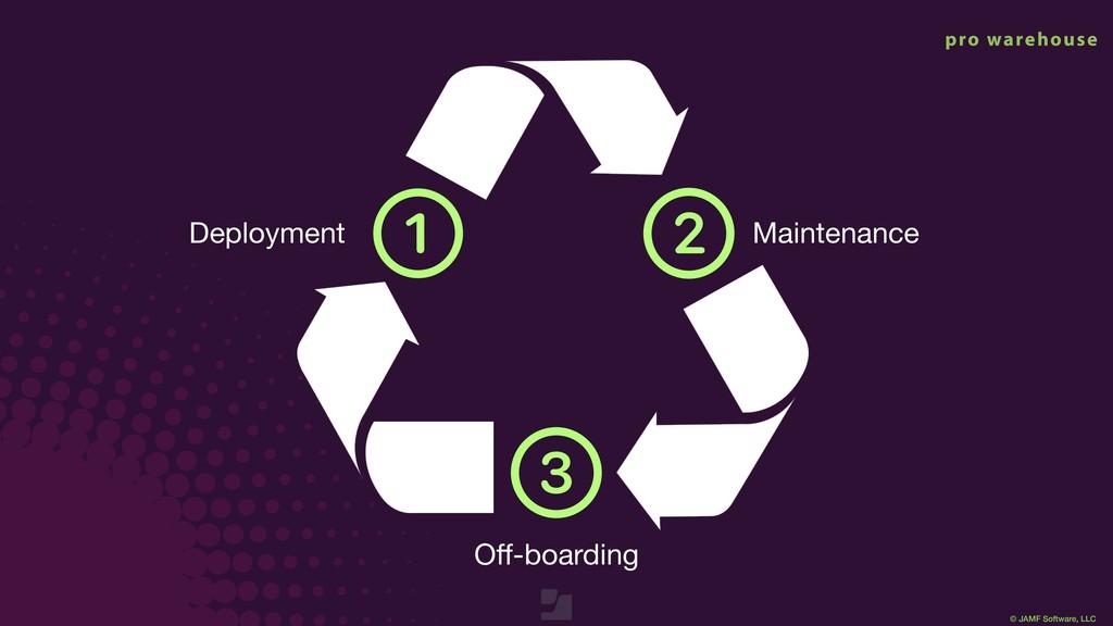 © JAMF Software, LLC Maintenance Off-boarding De...