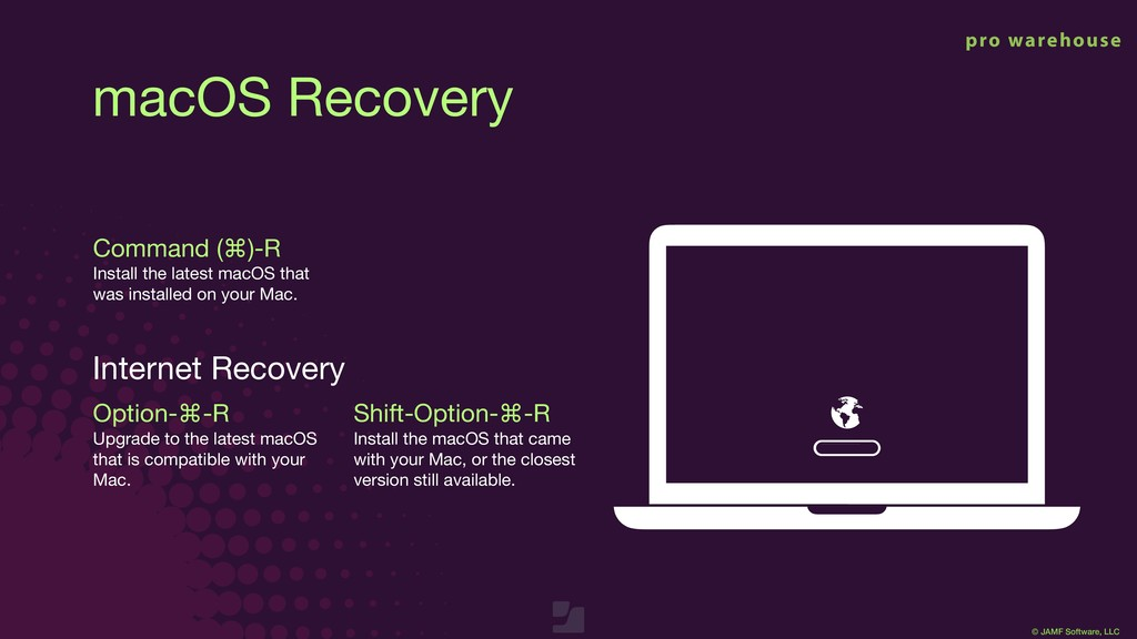 © JAMF Software, LLC macOS Recovery Option-⌘-R ...