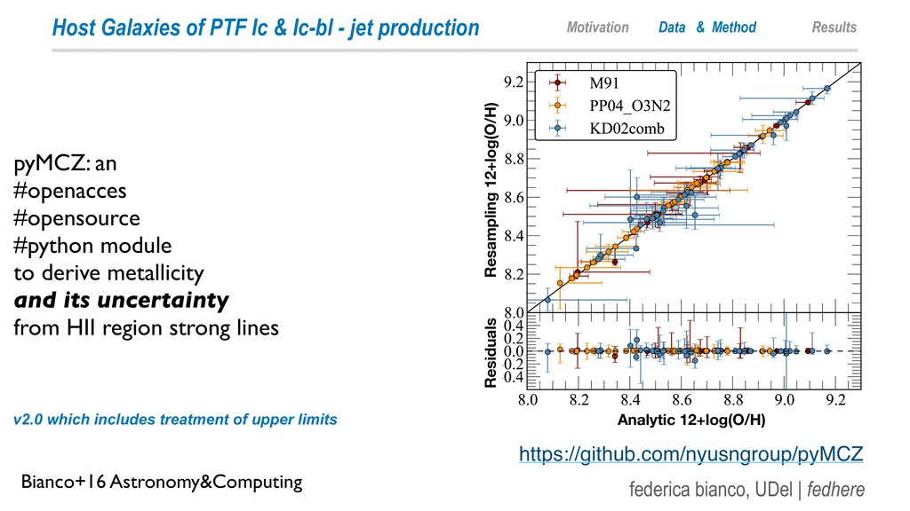 Host Galaxies of PTF Ic & Ic-bl - jet productio...