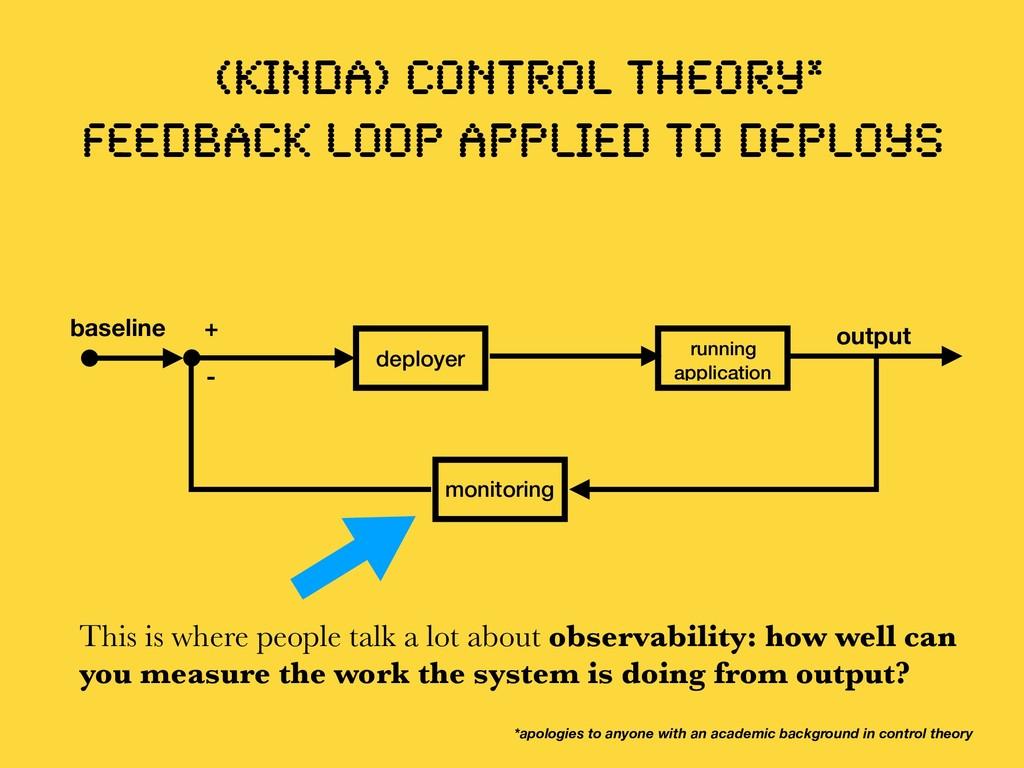 (KINDA) CONTROL THEORY* FEEDBACK LOOP APPLIED T...