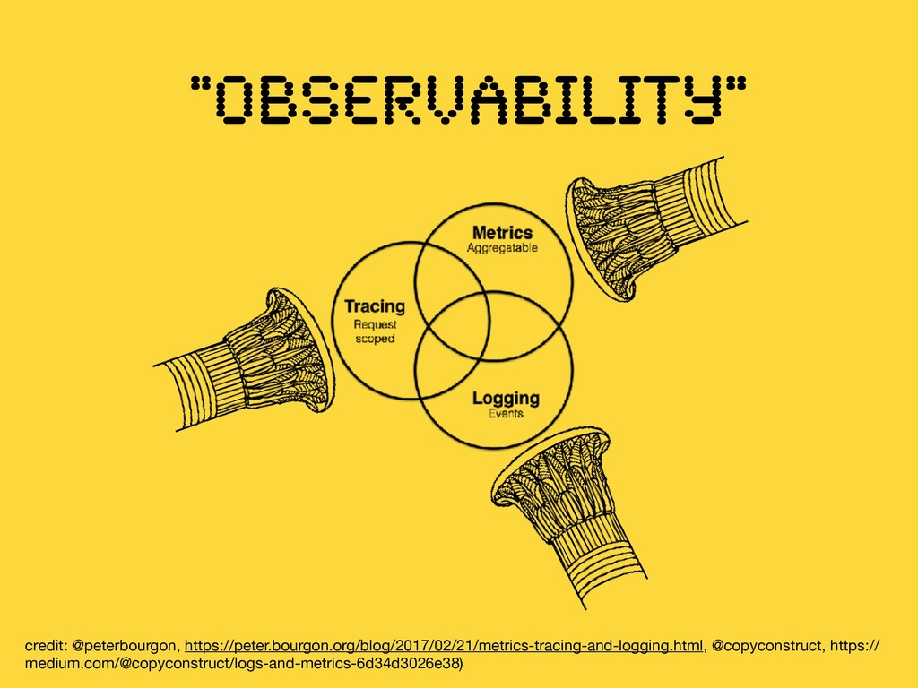 """OBSERVABILITY"" credit: @peterbourgon, https://..."
