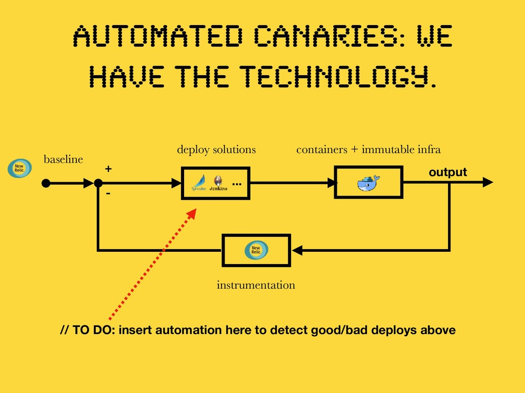 AUTOMATED CANARIES: We have the technology. bas...