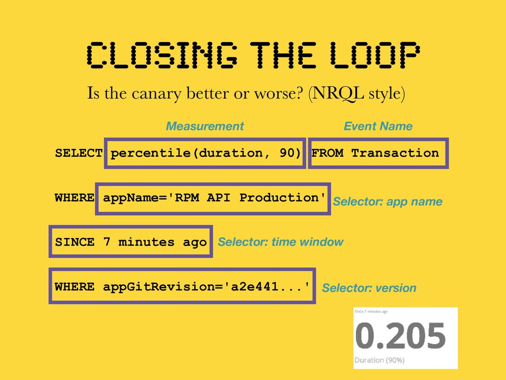 CLOSING THE LOOP Is the canary better or worse?...