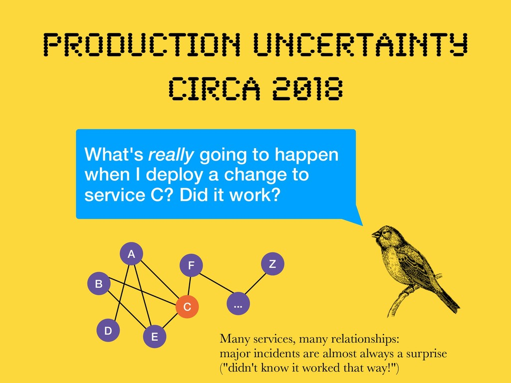 Production uncertainty circa 2018 What's really...