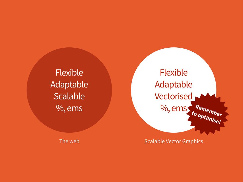 Flexible Adaptable Scalable %, ems The web Scal...
