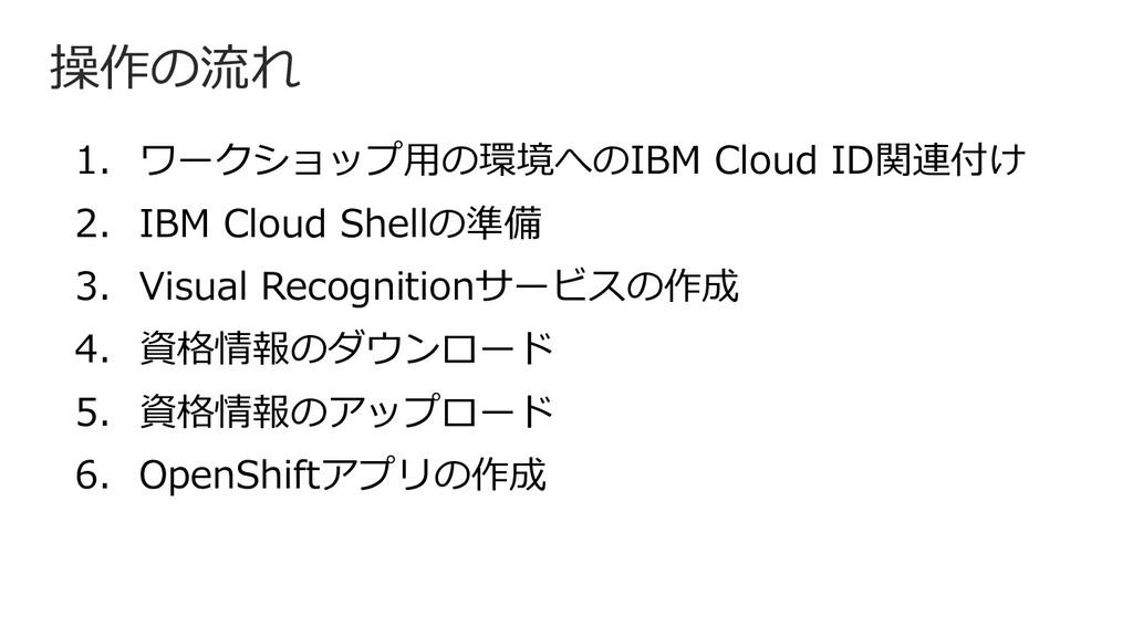 操作の流れ 1. ワークショップ⽤の環境へのIBM Cloud ID関連付け 2. IBM C...