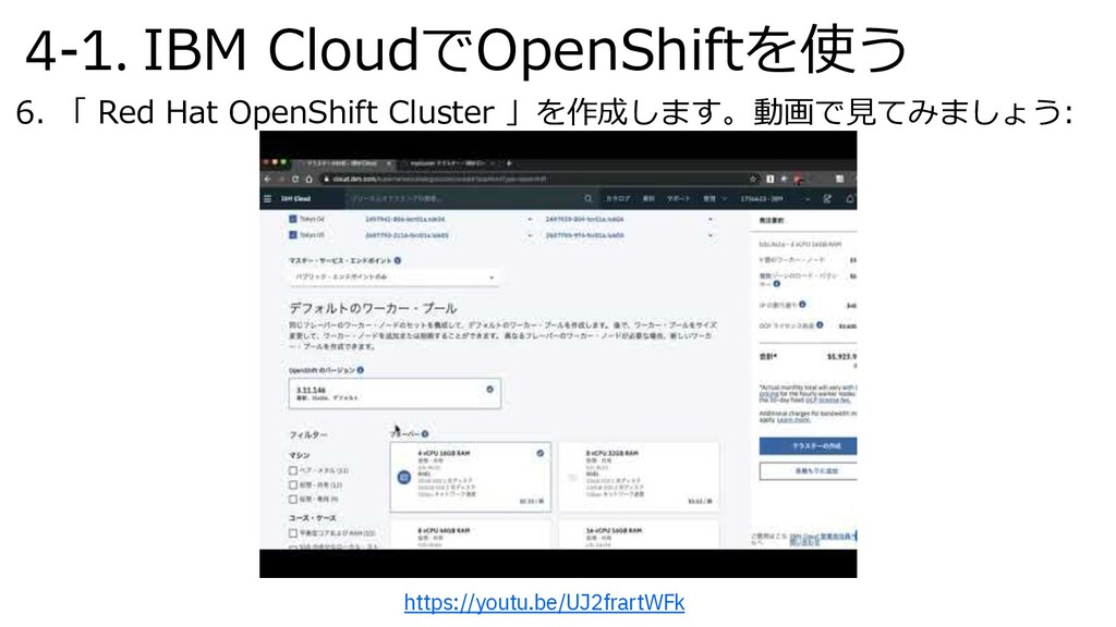 4-1. IBM CloudでOpenShiftを使う 6. 「 Red Hat OpenSh...