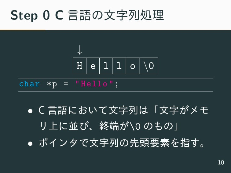 """Step 0 C ݴޠͷจྻॲཧ ↓ H e l l o \0 char *p = """"Hel..."""