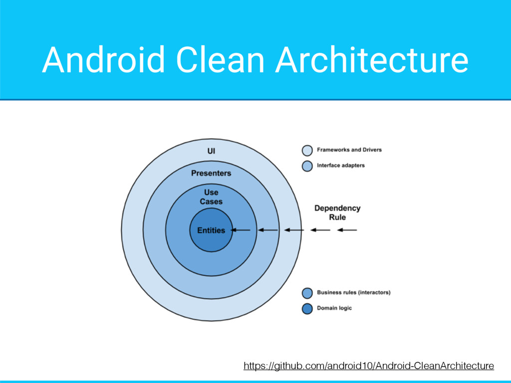 Android Clean Architecture https://github.com/a...
