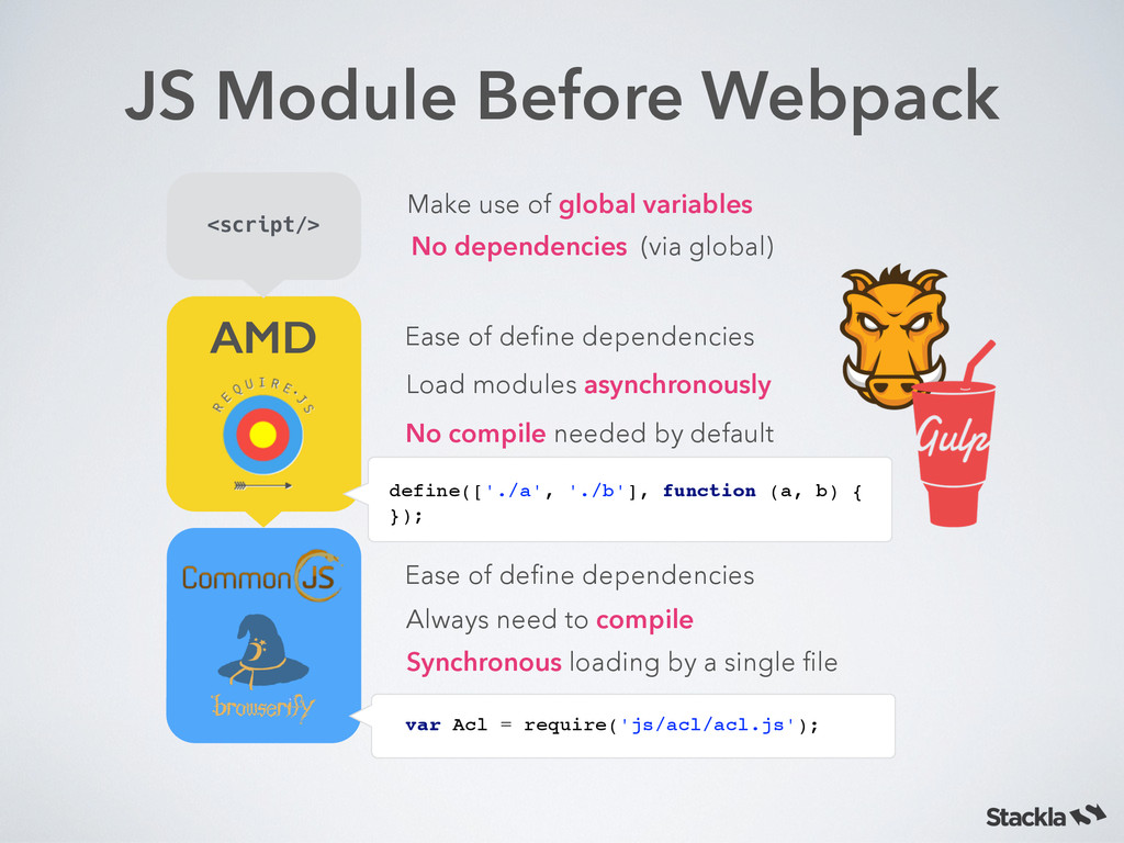 JS Module Before Webpack AMD <script/> Make use...